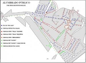 ALUMBRADO PÚBLICO POR TIPO DE PUNTO DE LUZ